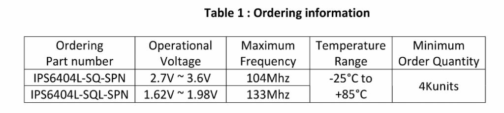 IPUS IPS6404L-SQ PSRAM Chip Variants
